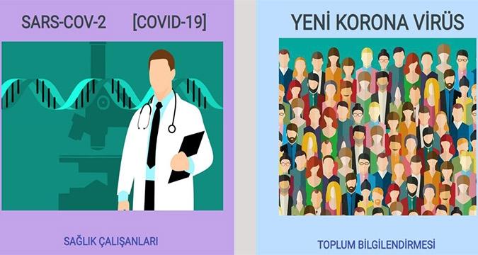 Yeni Koronavirüs Salgını (COVID-19) İçin Yeni İnternet Sitemiz Yayında